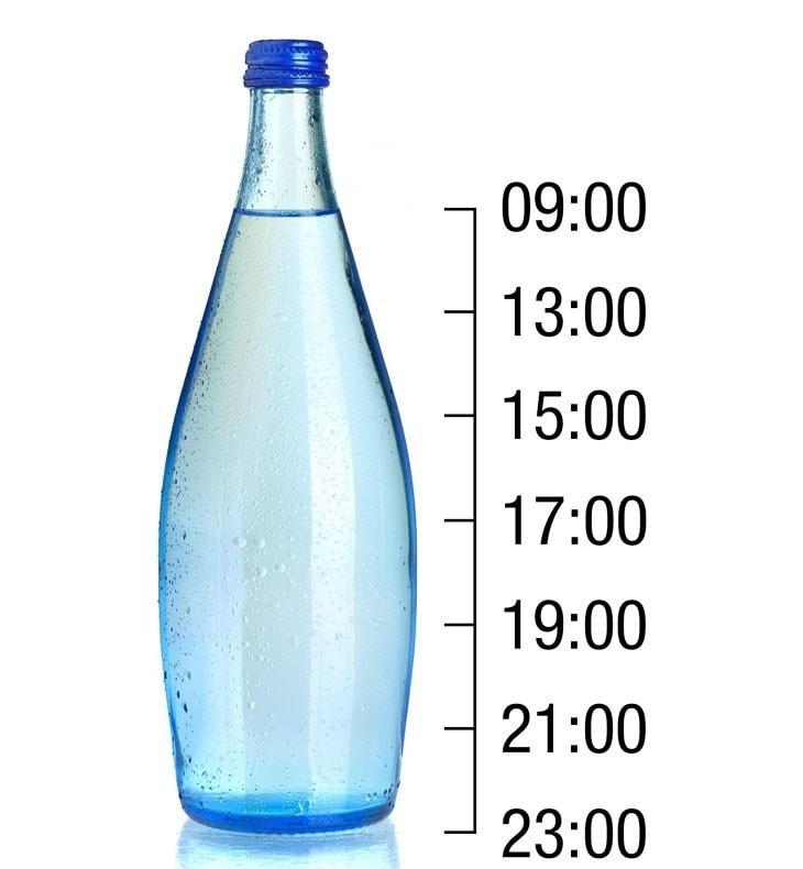 jak pić więcej wody