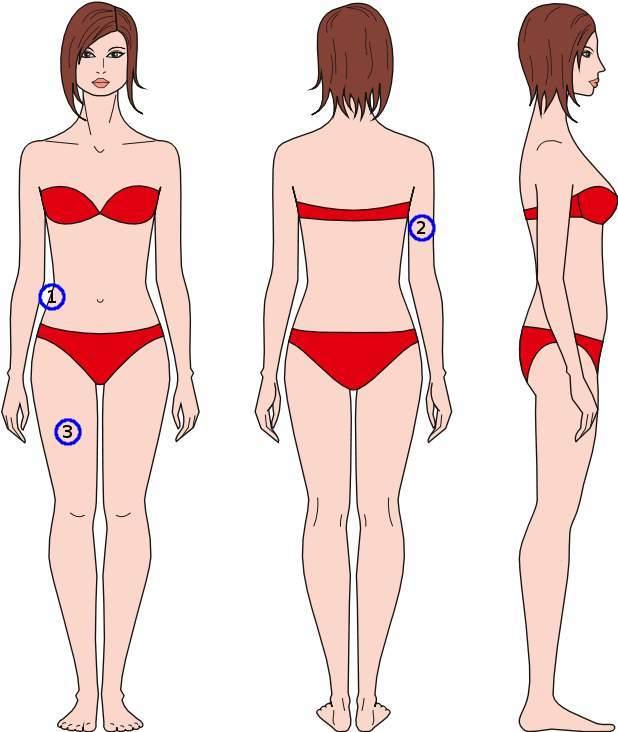 jak zmierzyć zawartość tłuszczu wciele