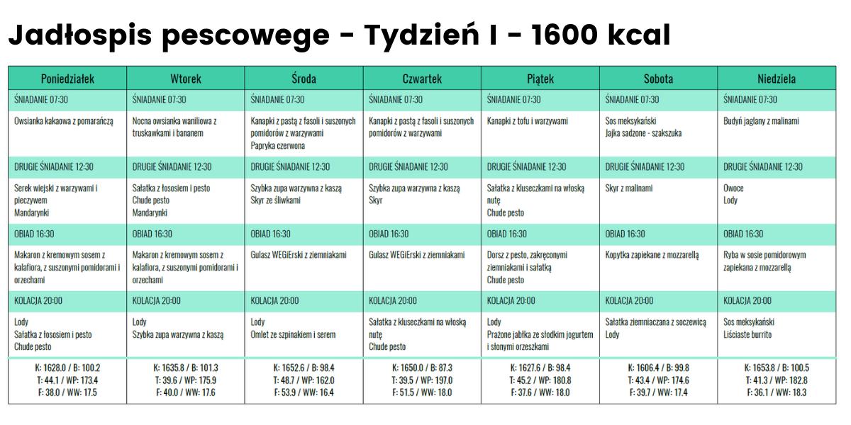 Jadłospis pescowege - Tydzień 1 - 1600 kcal