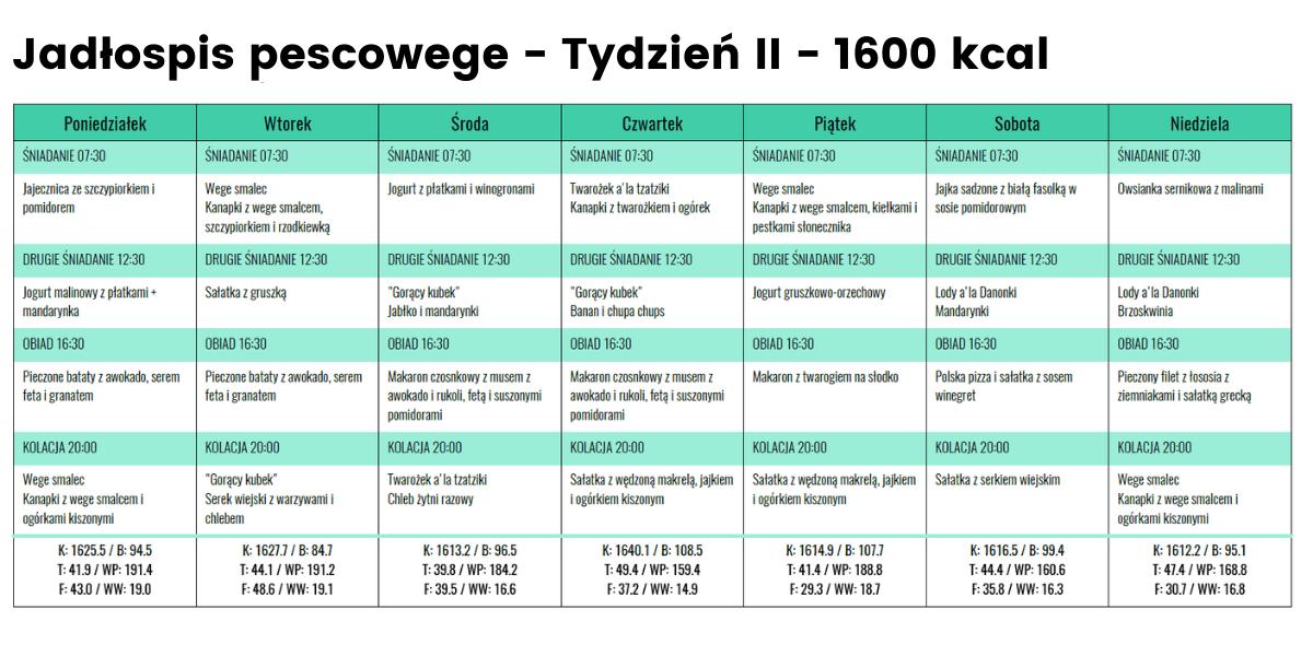 Jadłospis pescowege - Tydzień 2 - 1600 kcal