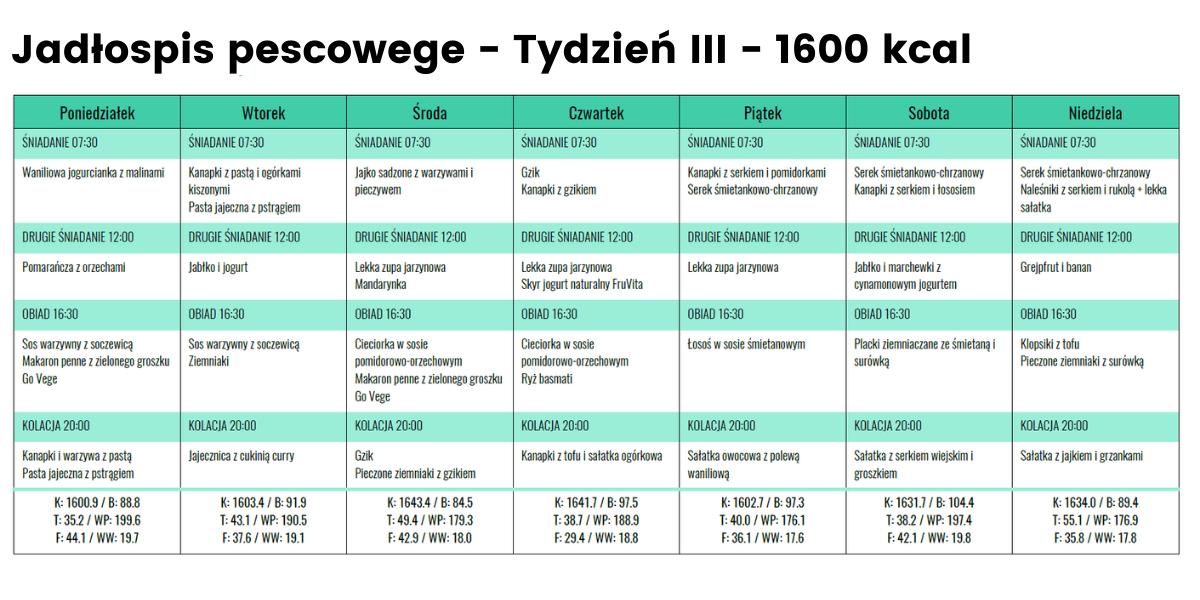 Jadłospis pescowege - Tydzień 3 - 1600 kcal