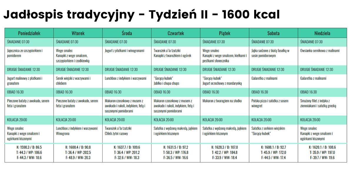 Jadłospis tradycyjny - Tydzień 2 - 1600 kcal